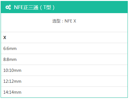 NFE正三通