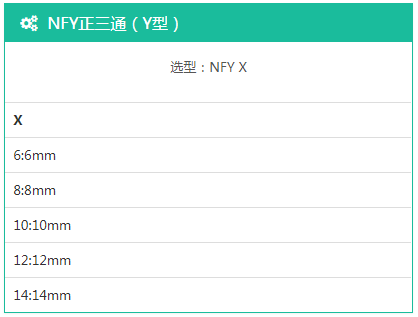 NFY正三通